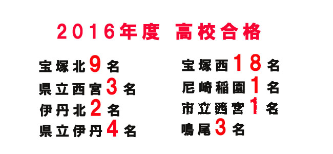 2016年高校合格実績